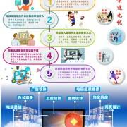 惠州方圆教育培训学校