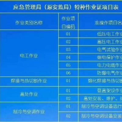 南宁电焊工培训考证上岗快速就业